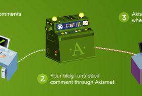 Configurando Akismet Anti-Spam Para WordPress